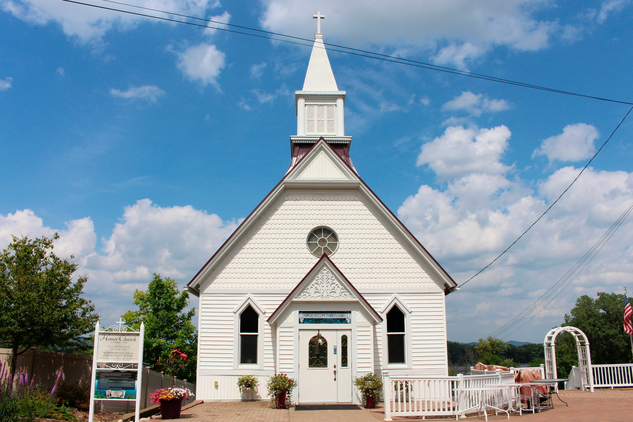Which Functions, and Features, are Most Vital for Your Church?