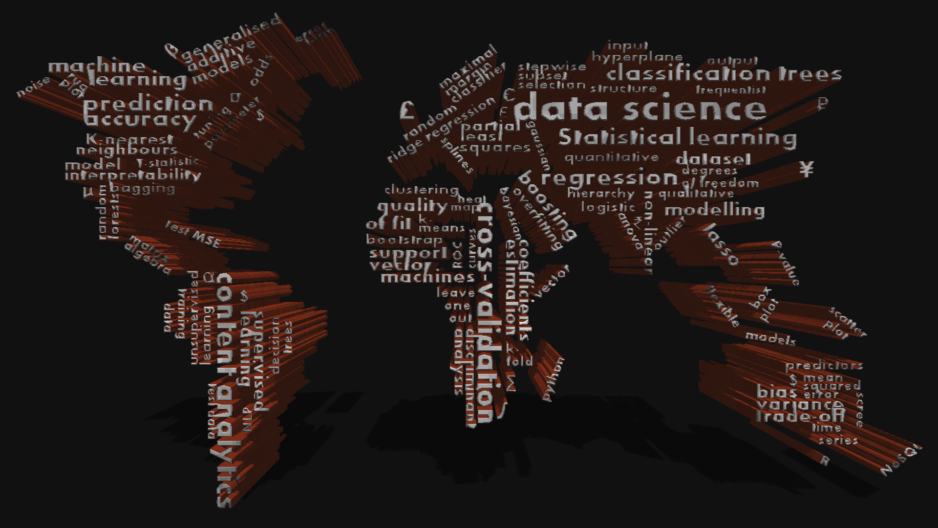 Data Science and Its' World Changing Influence