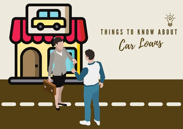 How to Get Your Dream Car with Used Car Loan Finance